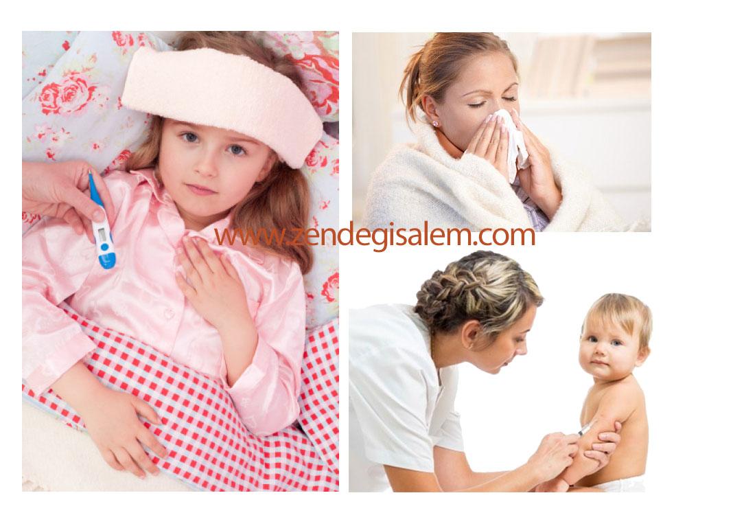 آنفولانزا و درمان آن