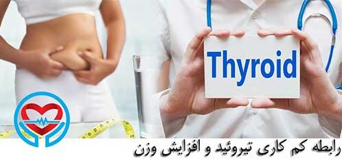 افراد مبتلا به کم کاری تیروئید(Hypothyroidism) بخوانند.