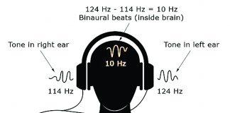 گوش هایم رابه تخت سنجاق کنید / بررسی مخدر های شنیداری